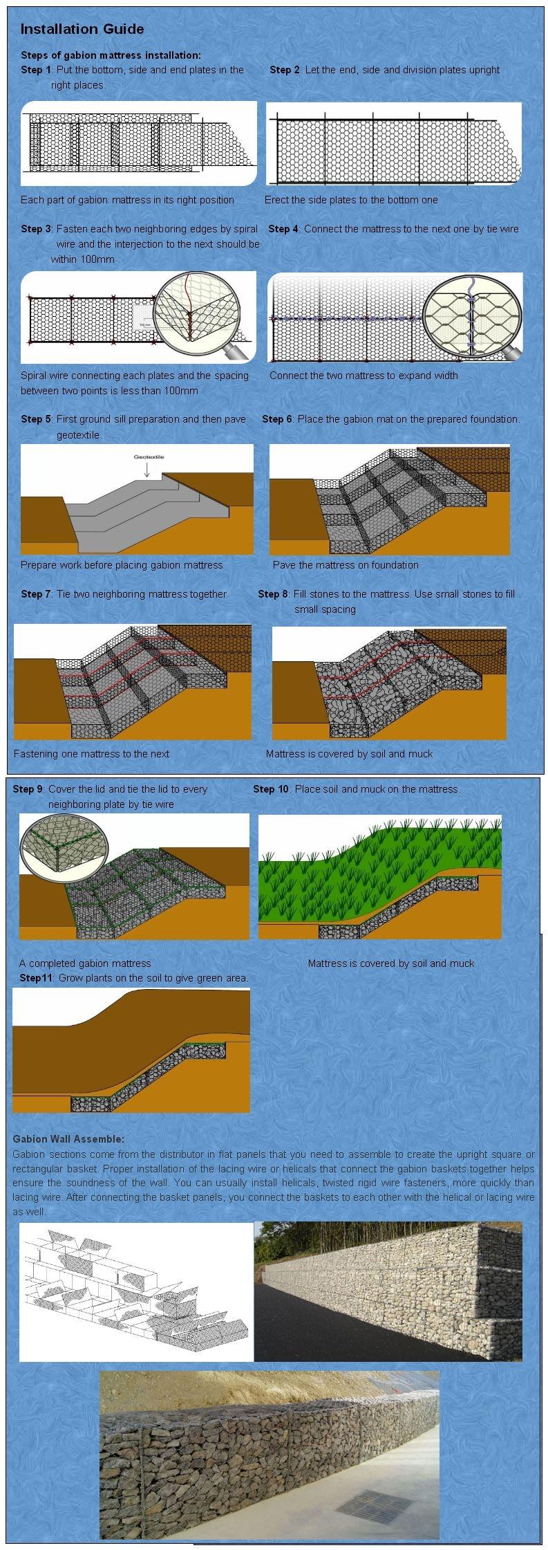 Gabion box and gabion mattress installation guide
